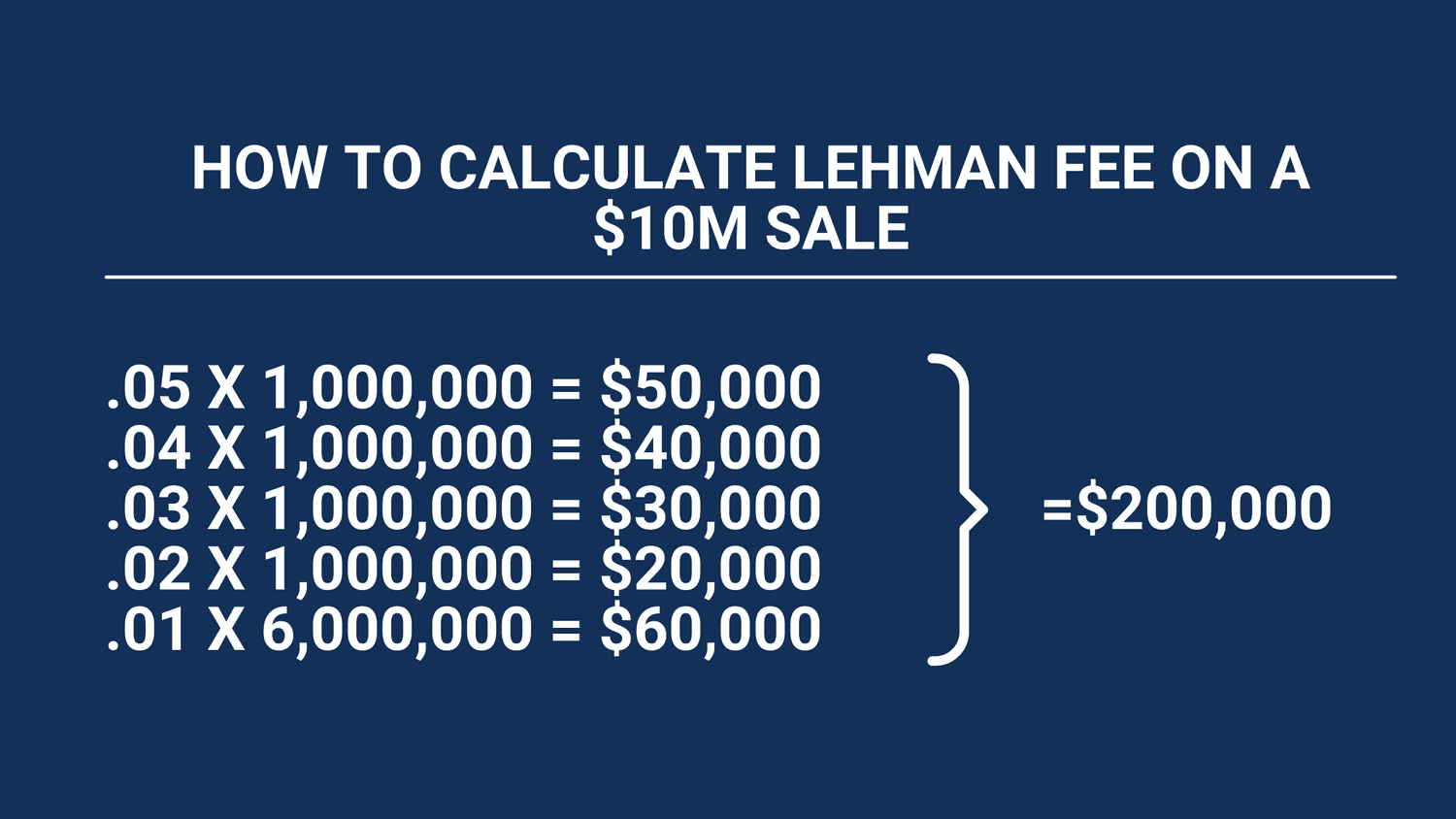 how to calculate lehman fee