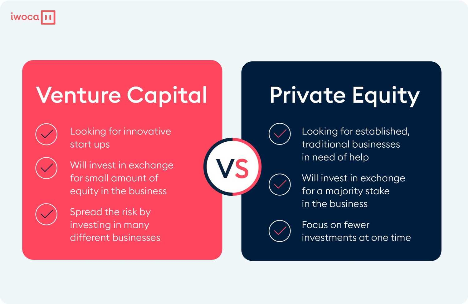 difference between private equity and venture capital
